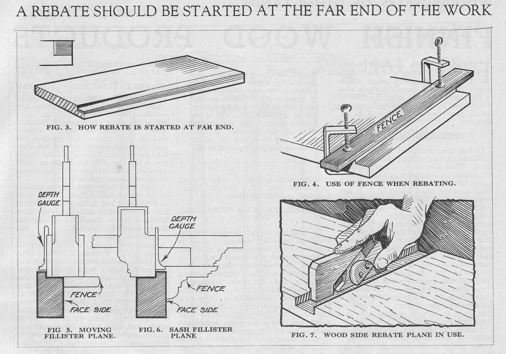 An introduction to understanding rebate planes handplane for Understanding blueprints