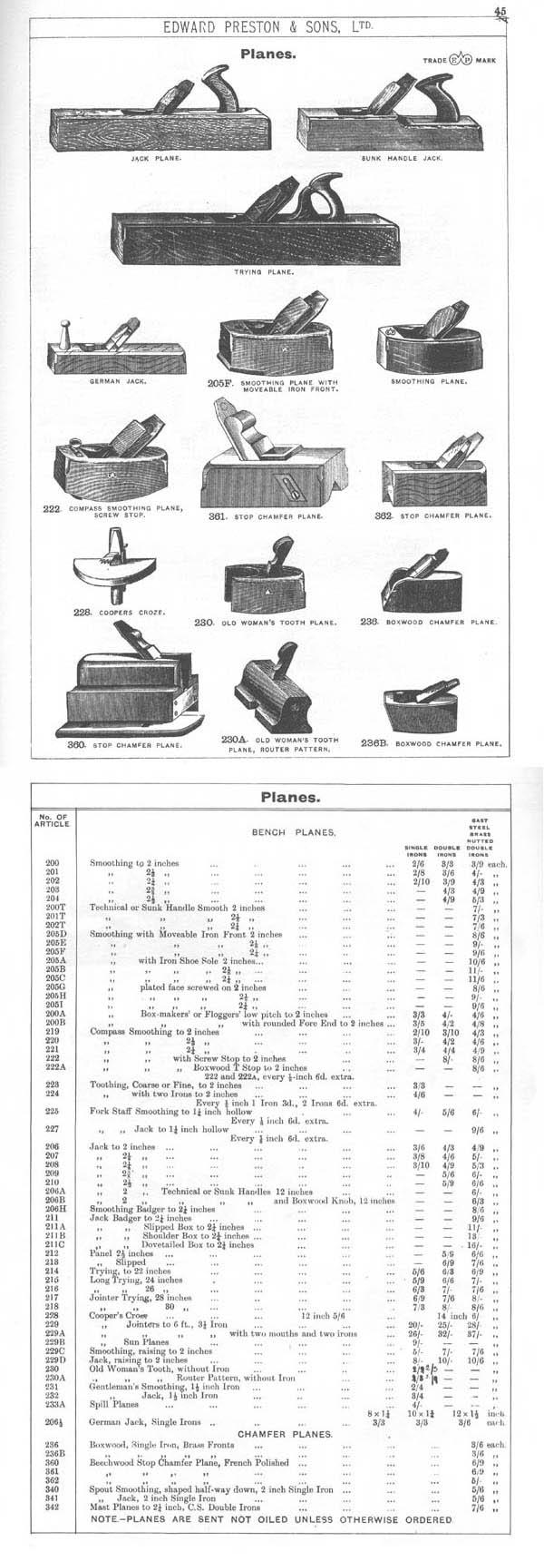 Edward Preston Amp Sons 1901 Catalog Handplane Central