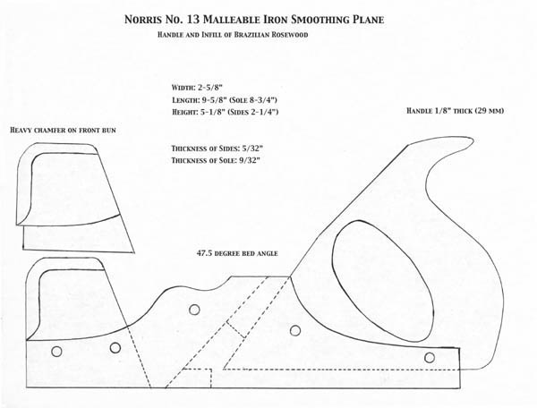 Norris No 13 Smoothing Plane Handplane Central